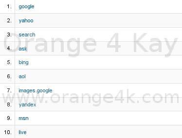 10 Search Engine yang menyenaraikan Orange 4 Kay